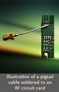 Rf Pigtail Test Probes P1db Inc